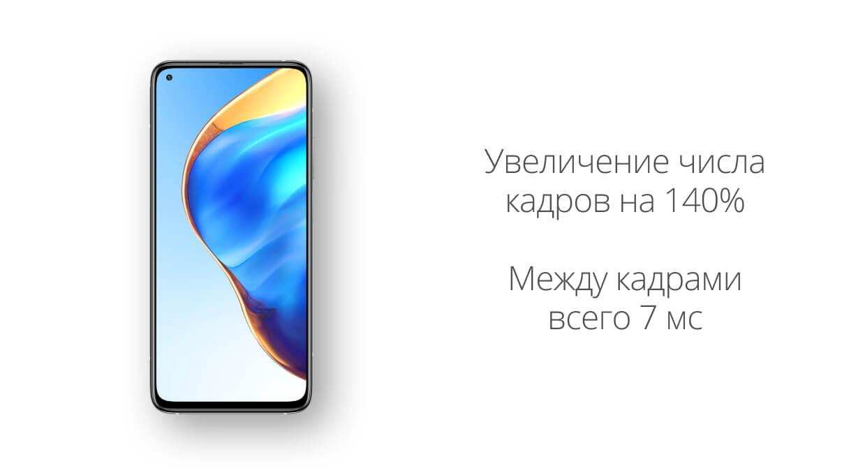 Xiaomi Mi 10T Pro 8/128 GB Бирюзовый купить