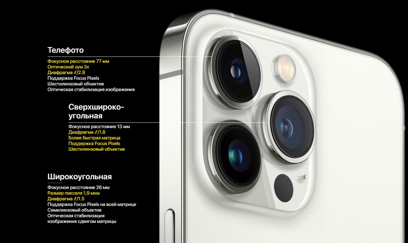 Apple iPhone 13 Pro 512 GB Graphite в беларуси