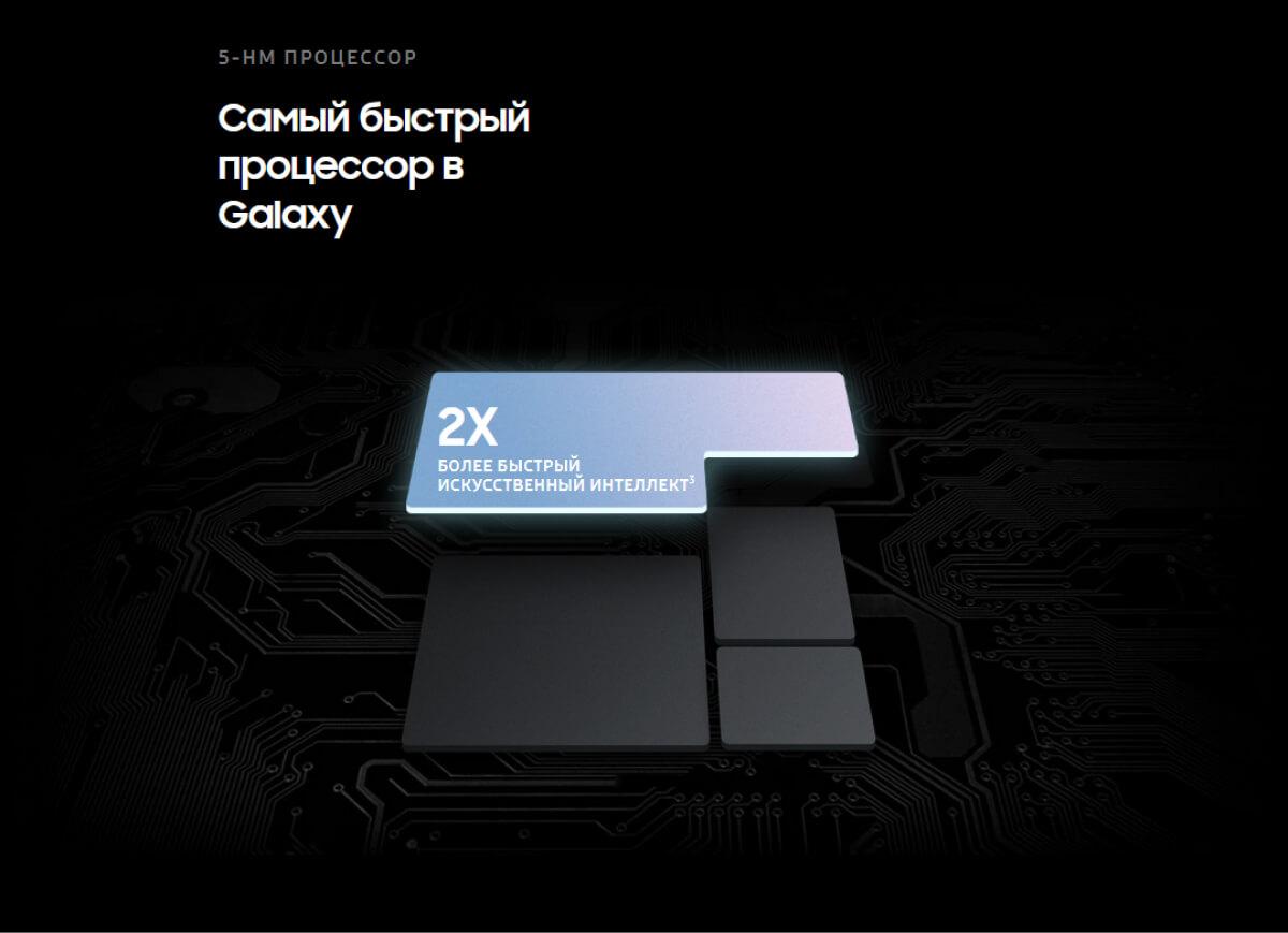 Samsung Galaxy S21 Ultra 5G 12/256 GB Чёрный фантом минск