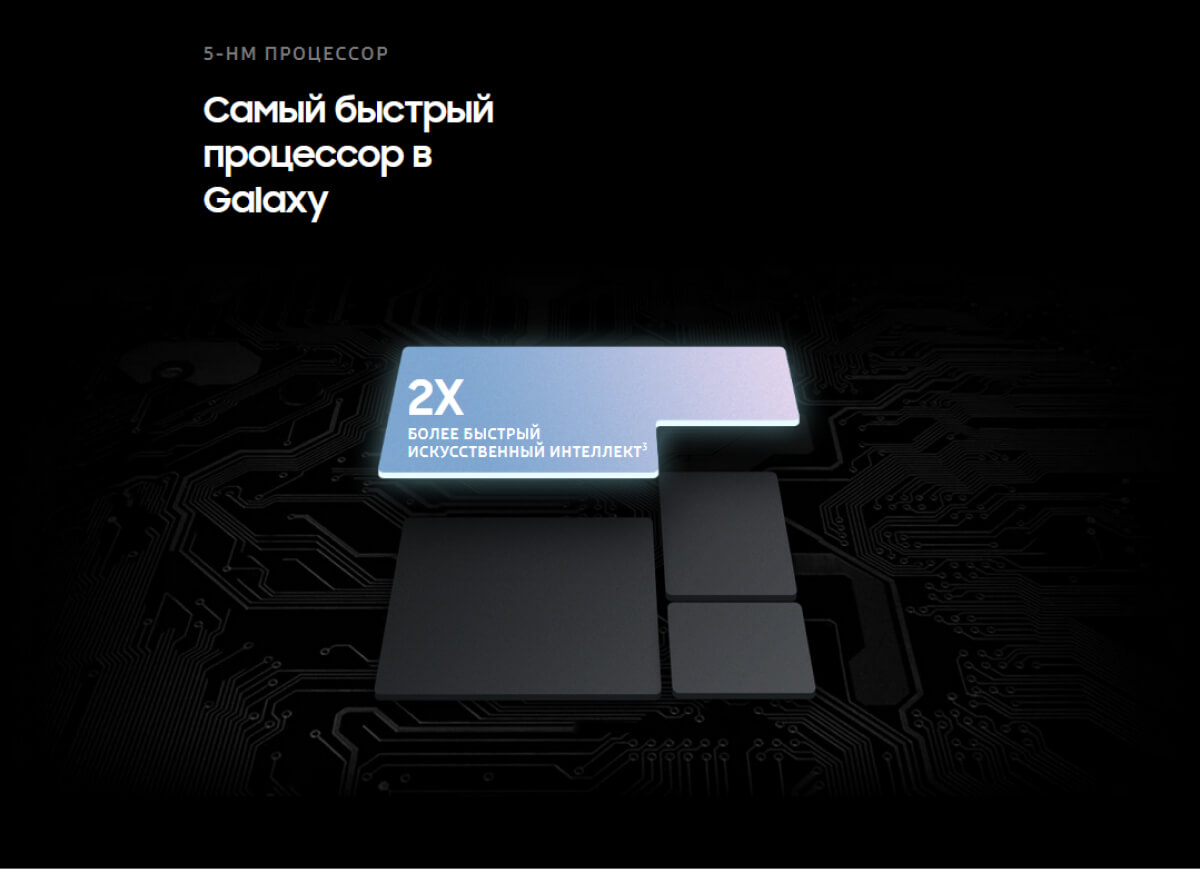 Samsung Galaxy S21 Ultra 5G Чёрный фантом минск
