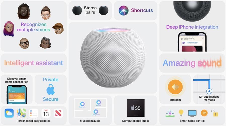 умная колонка Apple HomePod Mini Серый космос