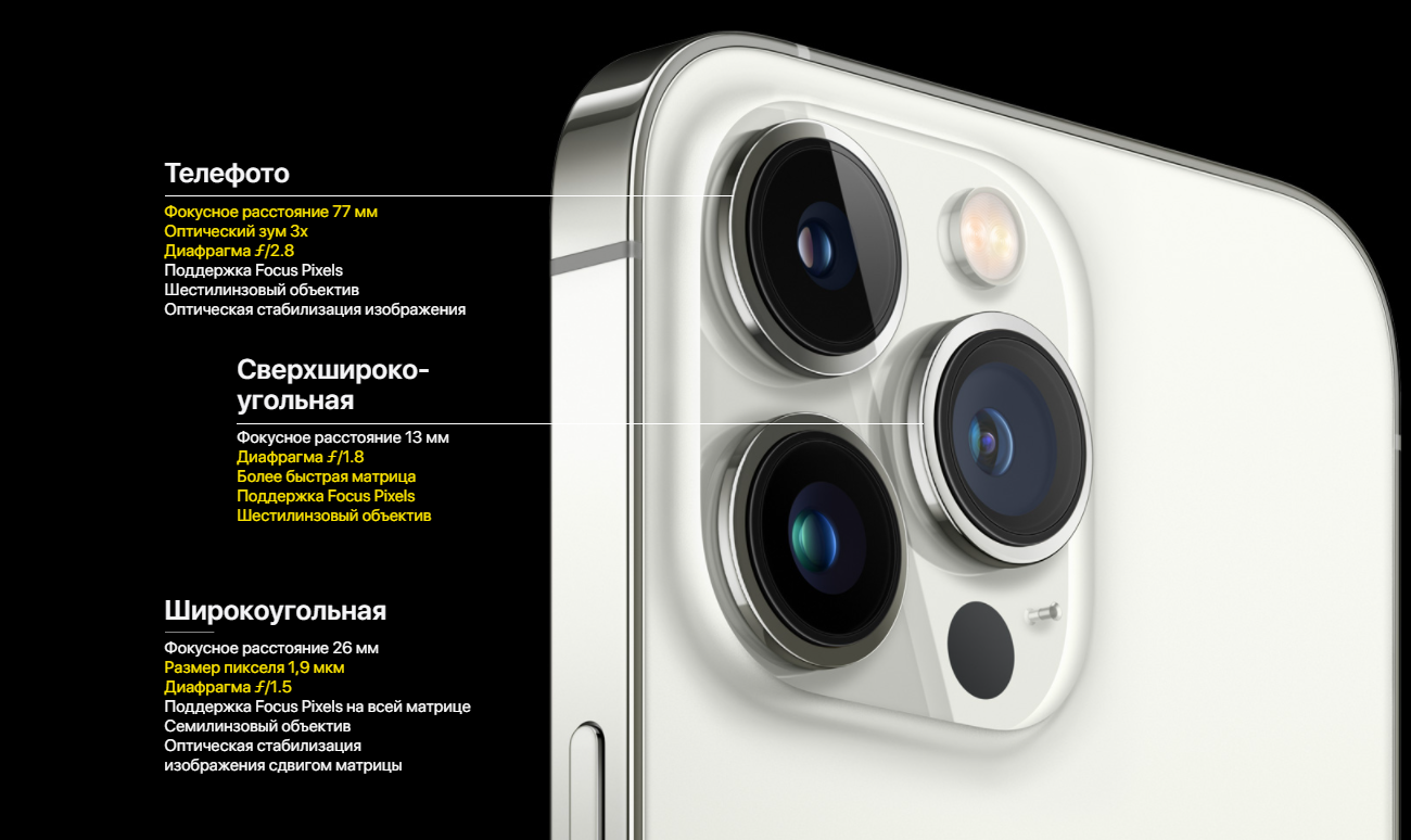 Apple iPhone 13 Pro 1 TB Sierra Blue в беларуси