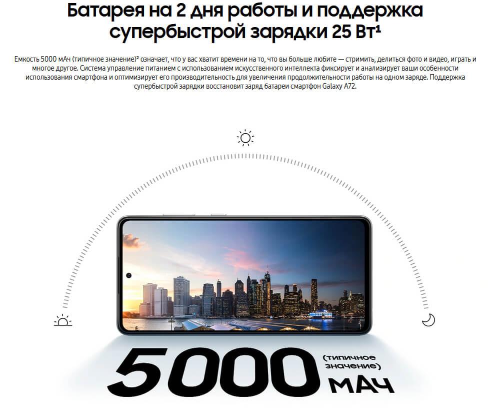 Samsung Galaxy A72 8/256 GB Лаванда цена